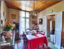 Maison Pertuis  42 m² 2 pièces