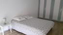 Appartement Thiers  2 pièces 43 m²