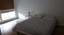 Thiers   43 m² Appartement 2 pièces
