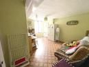 Maison 115 m² Thiers BAS 7 pièces