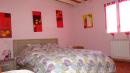 Maison 60 m² 4 pièces Thiers