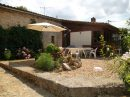 Propriété <b></b> Charente
