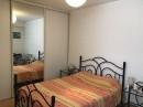 Appartement 43 m² 2 pièces Châtellerault